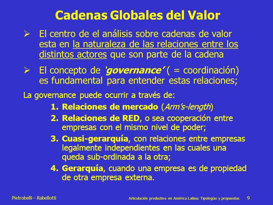 Cadenas Globales del Valor
