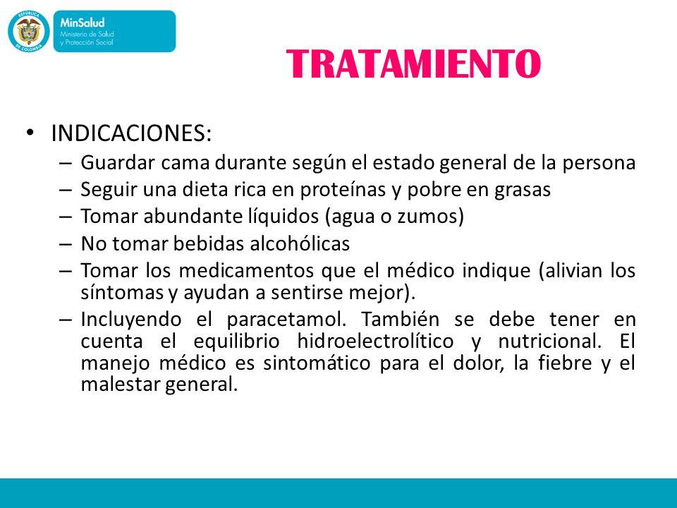 TRATAMIENTO INDICACIONES:
