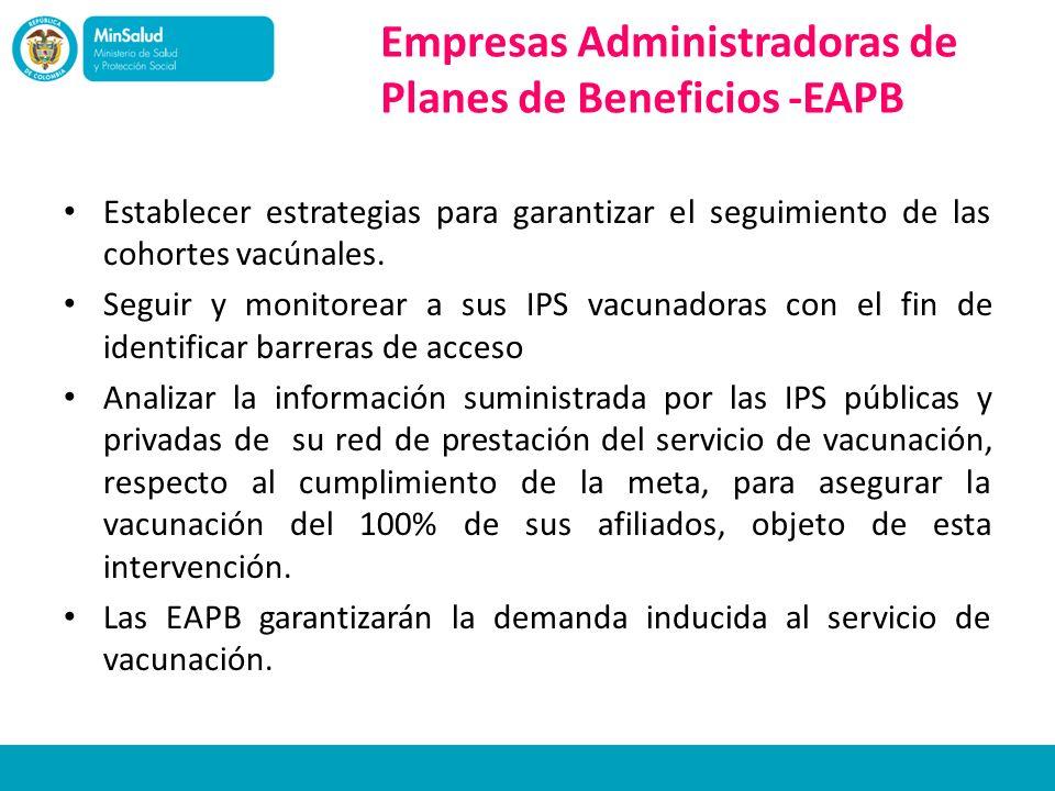 Empresas Administradoras de Planes de Beneficios -EAPB