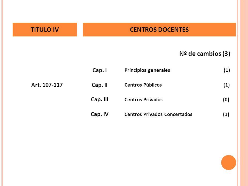 TITULO IV CENTROS DOCENTES