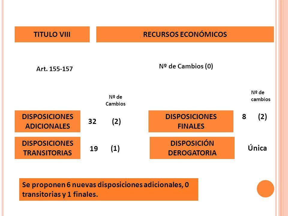 DISPOSICIONES ADICIONALES DISPOSICIONES FINALES 8 (2) 32 (2)