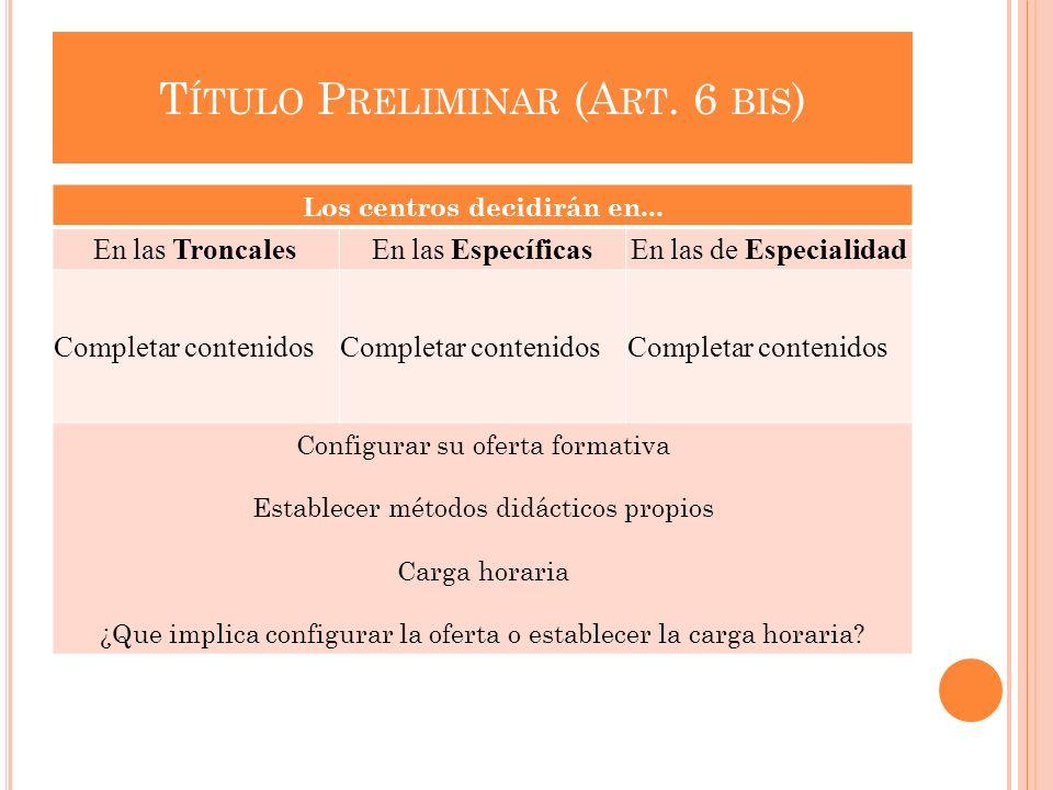 Título Preliminar (Art. 6 bis)