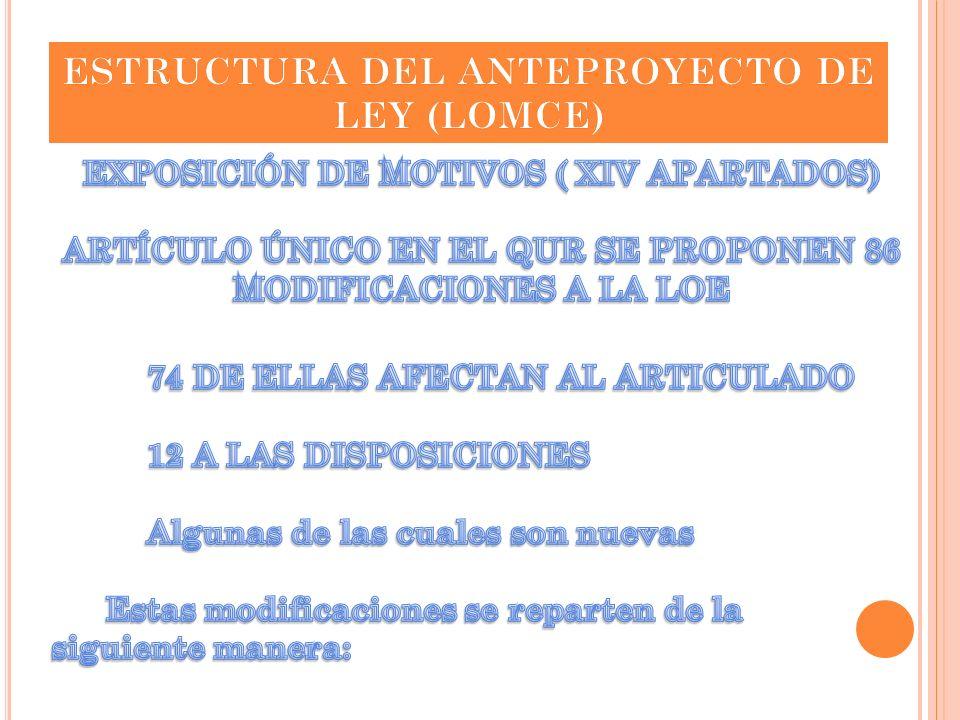 ESTRUCTURA DEL ANTEPROYECTO DE LEY (LOMCE)