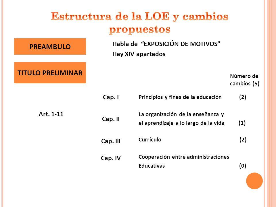 Estructura de la LOE y cambios propuestos
