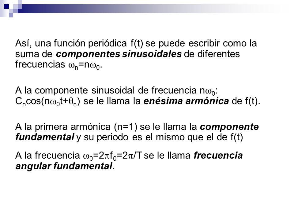 Así, una función periódica f(t) se puede escribir como la suma de componentes sinusoidales de diferentes frecuencias wn=nw0.