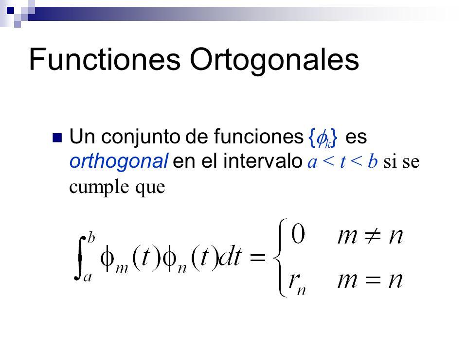 Functiones Ortogonales