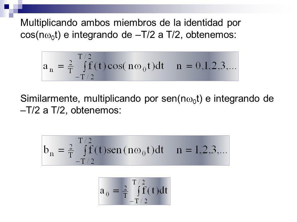 Multiplicando ambos miembros de la identidad por cos(nw0t) e integrando de –T/2 a T/2, obtenemos: