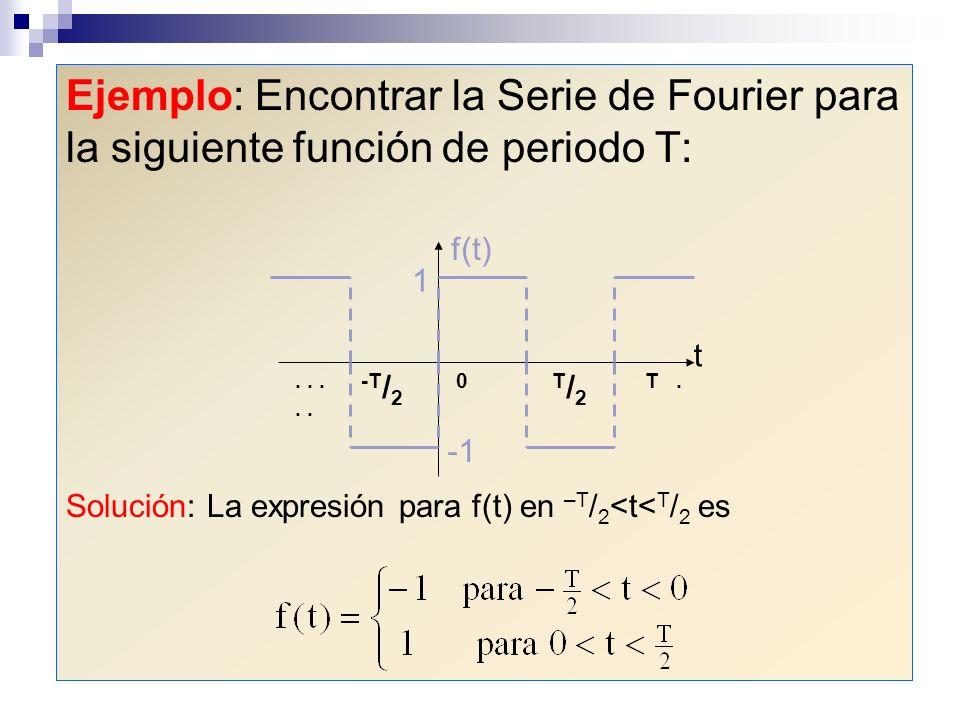 Ejemplo: Encontrar la Serie de Fourier para la siguiente función de periodo T: