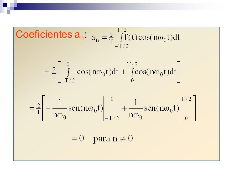 Coeficientes an: