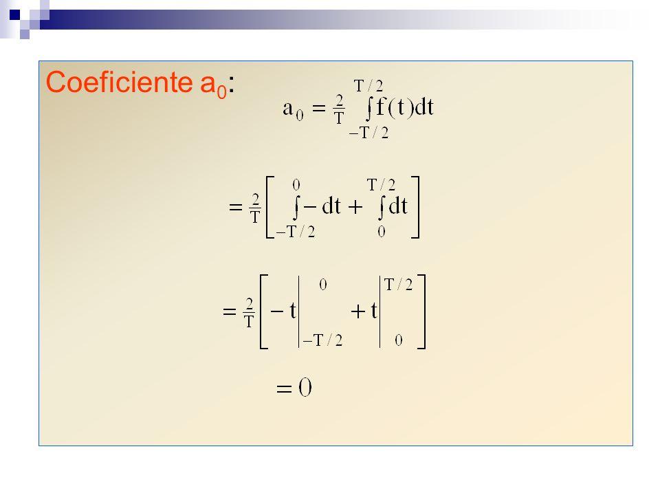 Coeficiente a0: