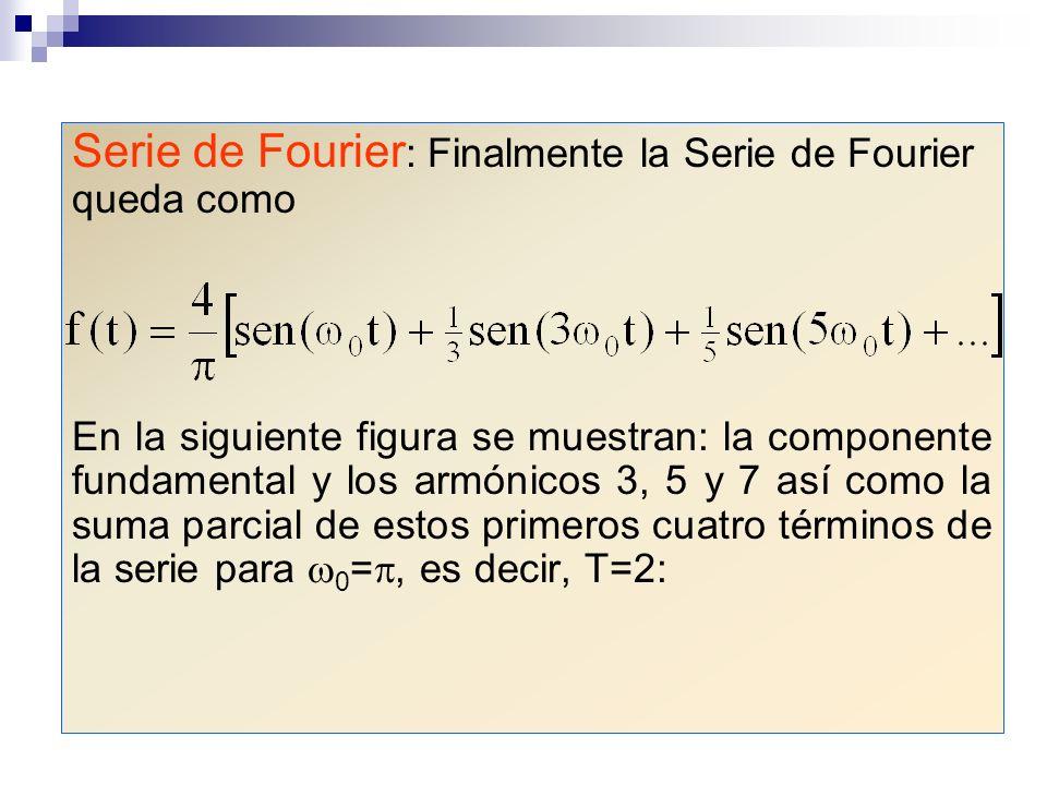 Serie de Fourier: Finalmente la Serie de Fourier queda como