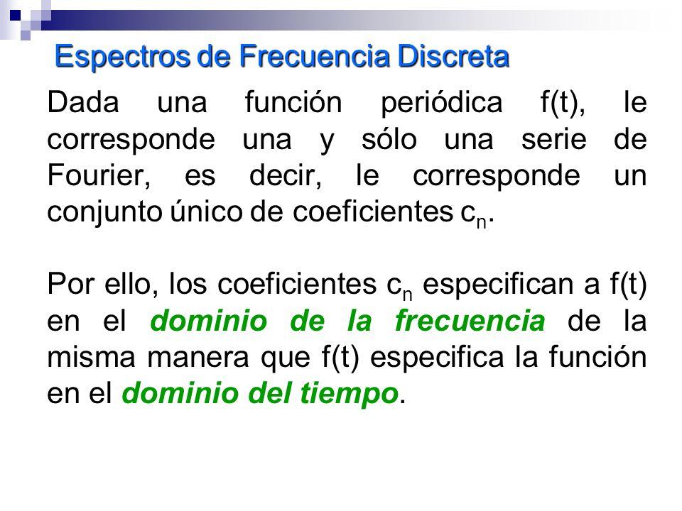 Espectros de Frecuencia Discreta