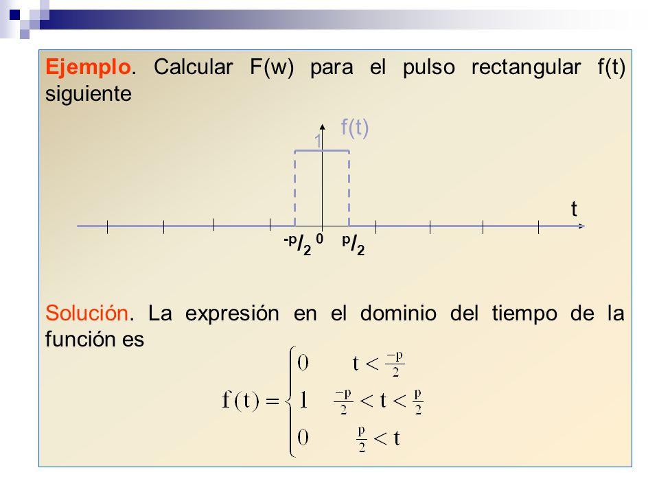 Ejemplo. Calcular F(w) para el pulso rectangular f(t) siguiente