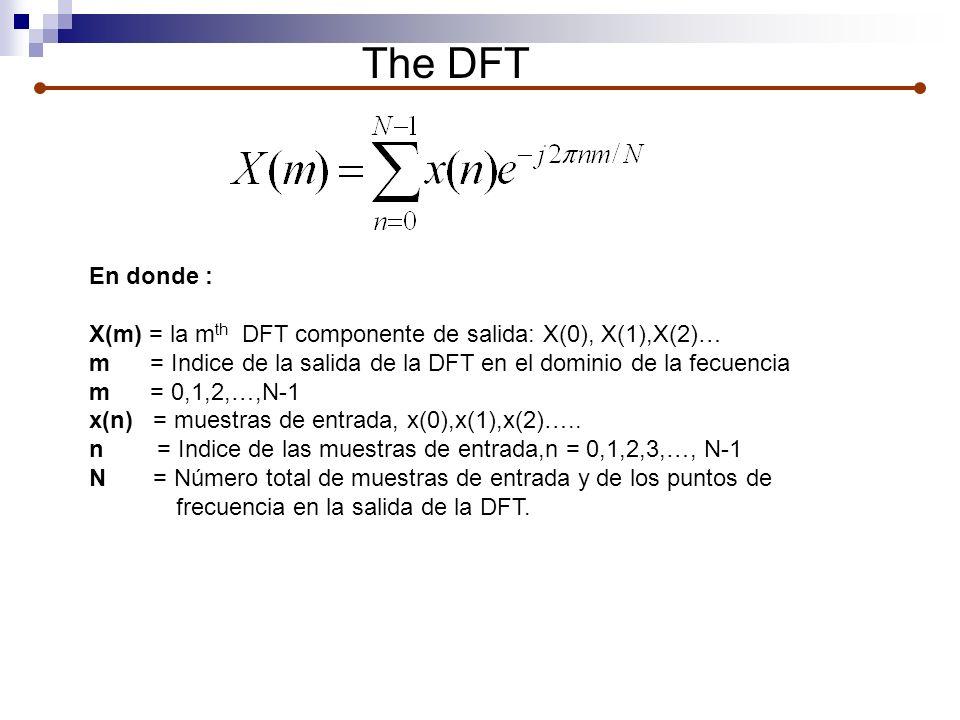The DFT En donde : X(m) = la mth DFT componente de salida: X(0), X(1),X(2)… m = Indice de la salida de la DFT en el dominio de la fecuencia.