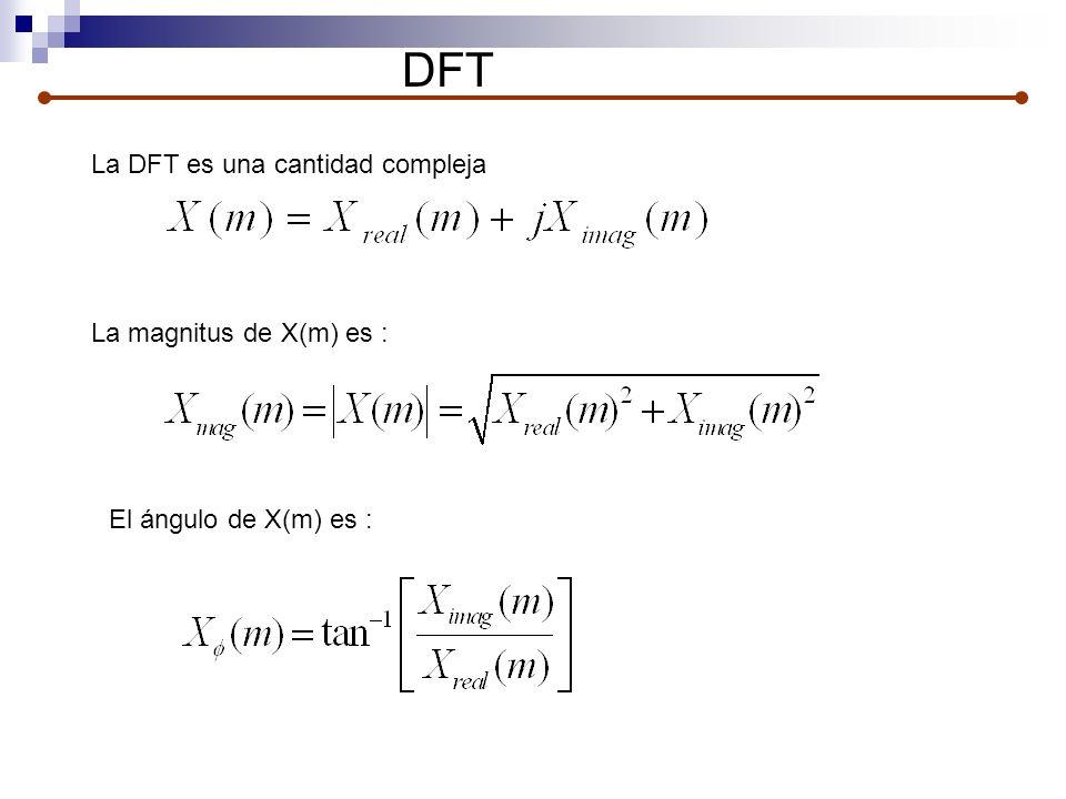 DFT La DFT es una cantidad compleja La magnitus de X(m) es :