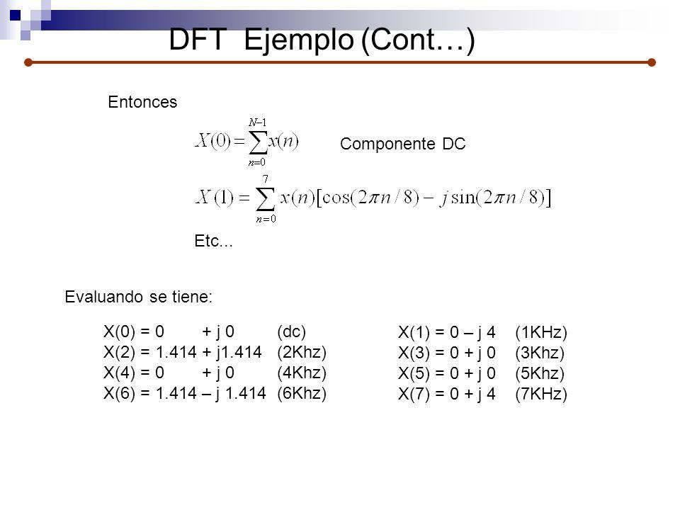 DFT Ejemplo (Cont…) Entonces Componente DC Etc... Evaluando se tiene: