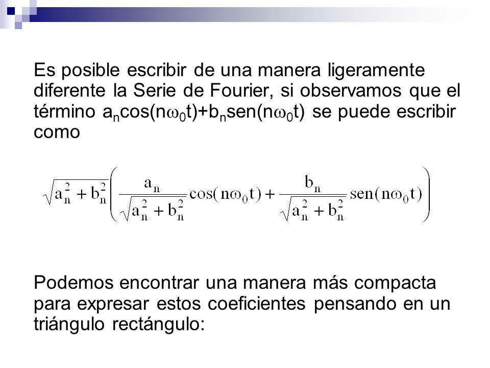 Es posible escribir de una manera ligeramente diferente la Serie de Fourier, si observamos que el término ancos(nw0t)+bnsen(nw0t) se puede escribir como