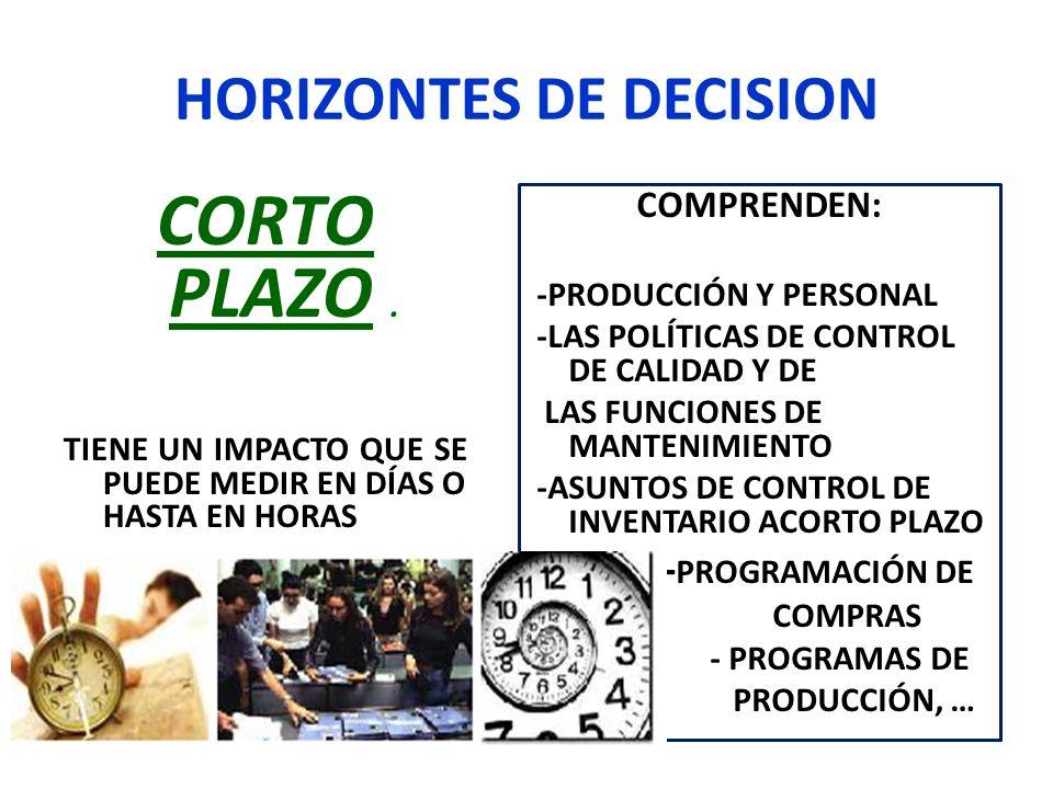 HORIZONTES DE DECISION
