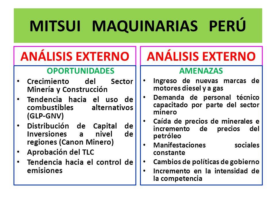 MITSUI MAQUINARIAS PERÚ