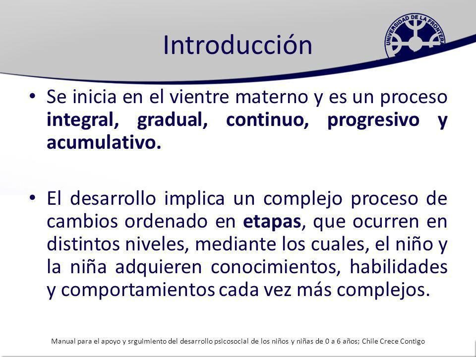 Introducción Se inicia en el vientre materno y es un proceso integral, gradual, continuo, progresivo y acumulativo.