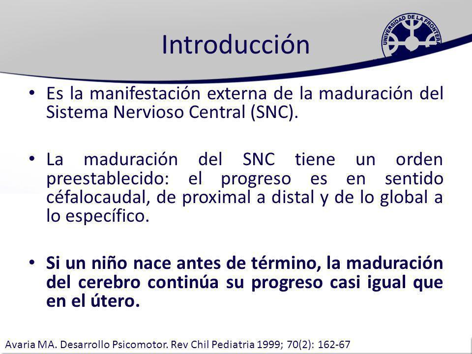 IntroducciónEs la manifestación externa de la maduración del Sistema Nervioso Central (SNC).