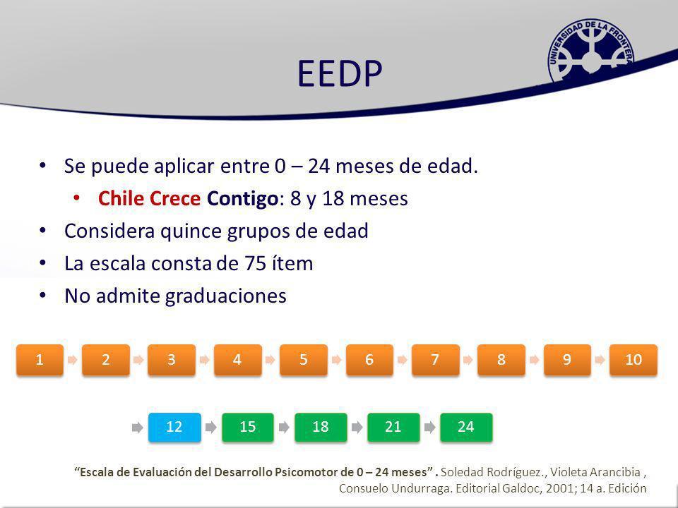 EEDP Se puede aplicar entre 0 – 24 meses de edad.