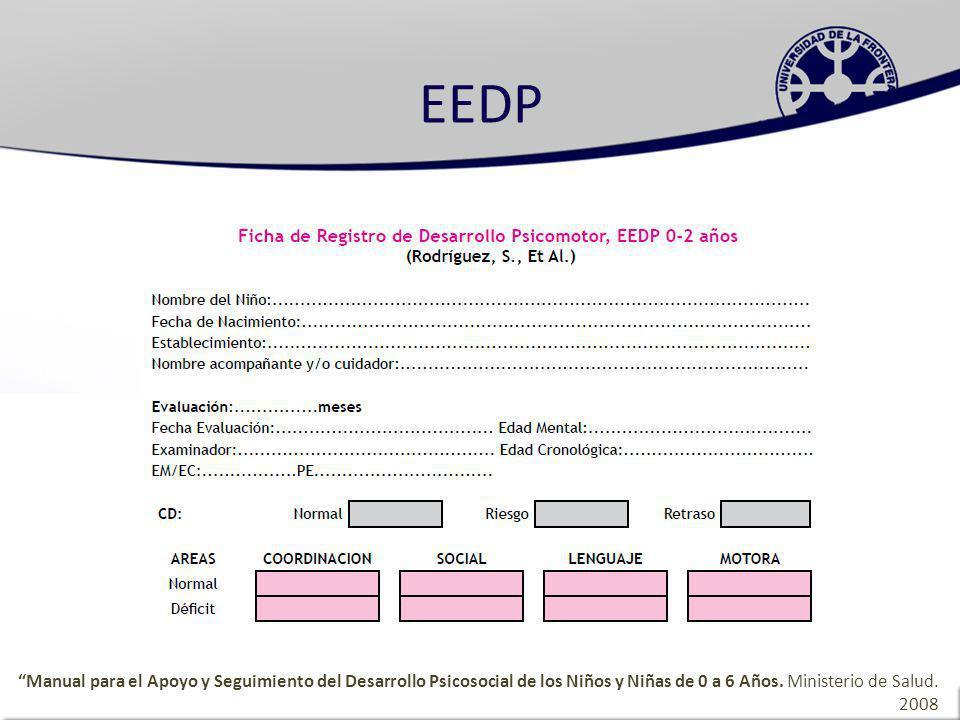 EEDP Manual para el Apoyo y Seguimiento del Desarrollo Psicosocial de los Niños y Niñas de 0 a 6 Años.