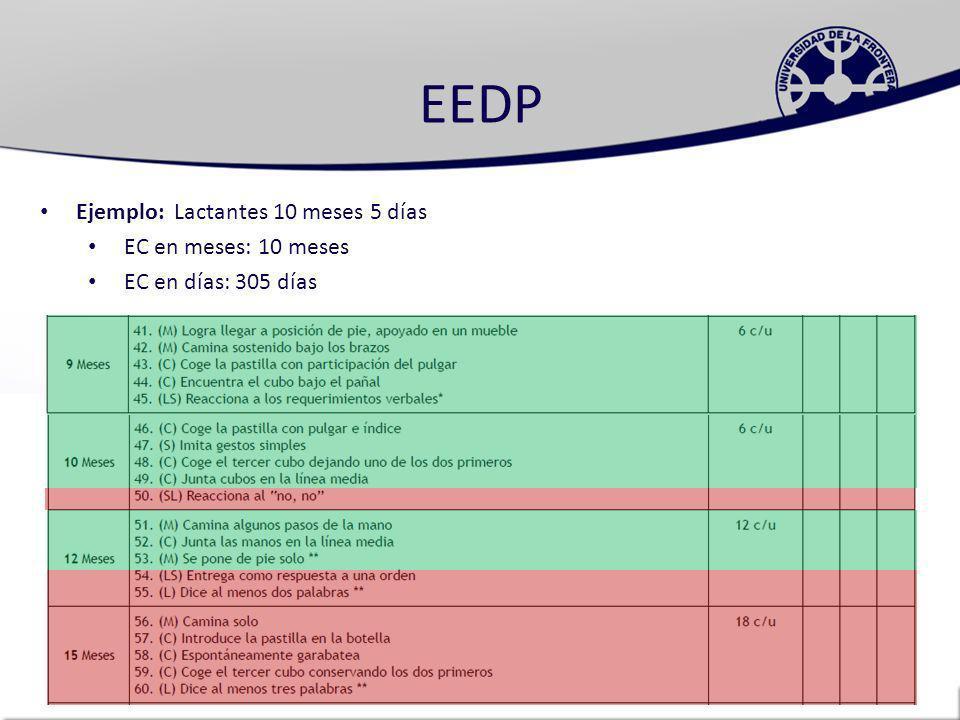 EEDP Ejemplo: Lactantes 10 meses 5 días EC en meses: 10 meses
