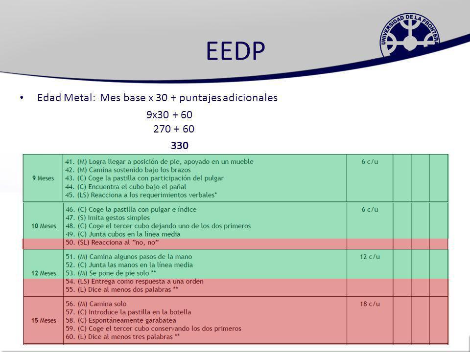 EEDP Edad Metal: Mes base x 30 + puntajes adicionales