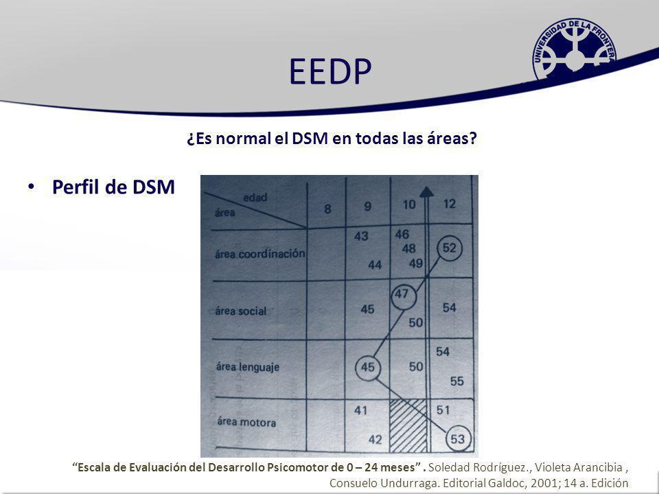 ¿Es normal el DSM en todas las áreas