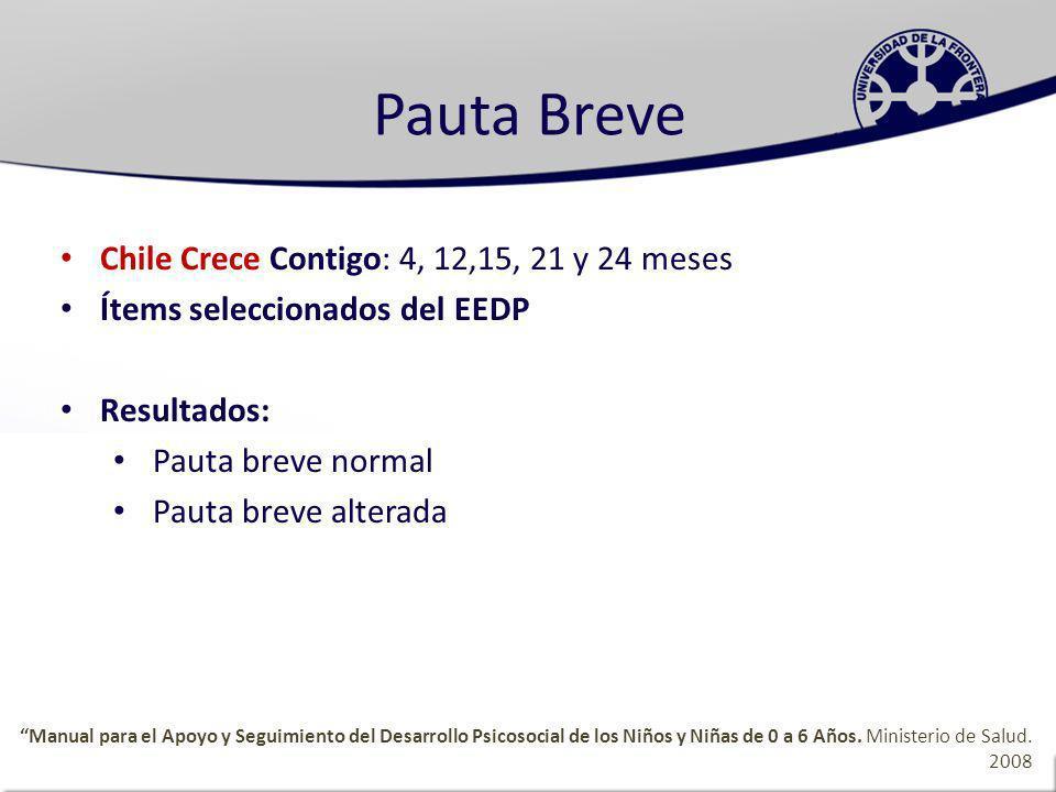 Pauta Breve Chile Crece Contigo: 4, 12,15, 21 y 24 meses
