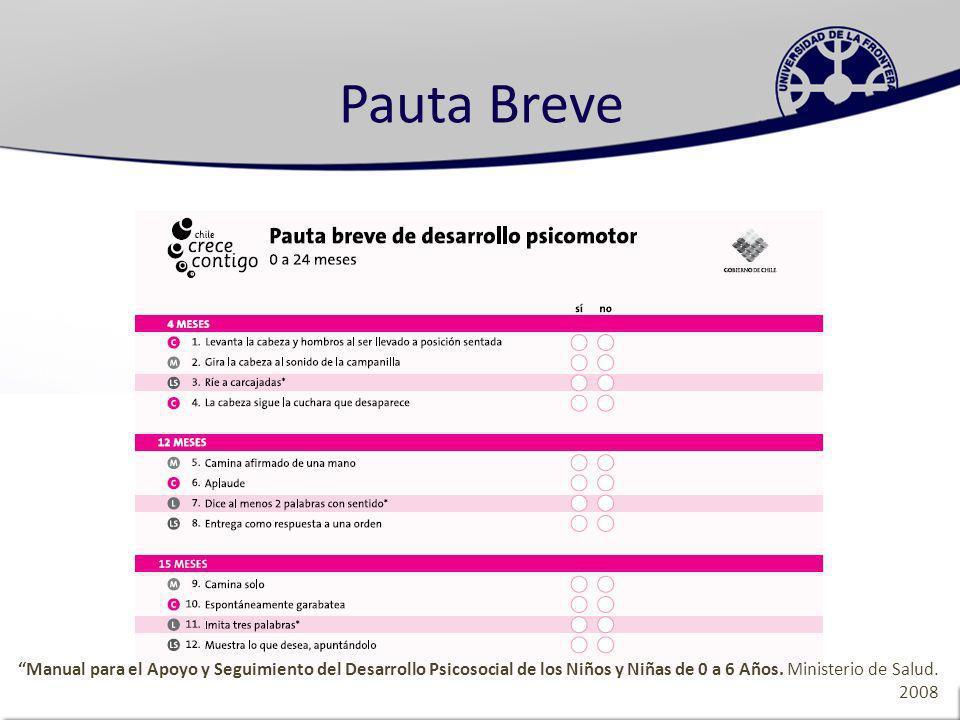 Pauta Breve Manual para el Apoyo y Seguimiento del Desarrollo Psicosocial de los Niños y Niñas de 0 a 6 Años.