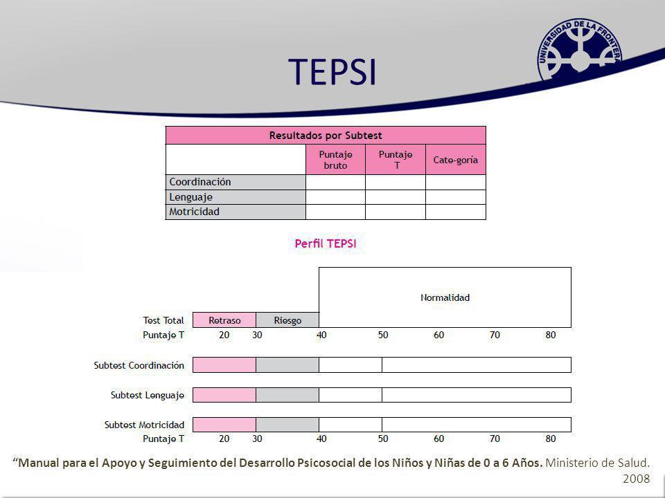TEPSI Manual para el Apoyo y Seguimiento del Desarrollo Psicosocial de los Niños y Niñas de 0 a 6 Años.