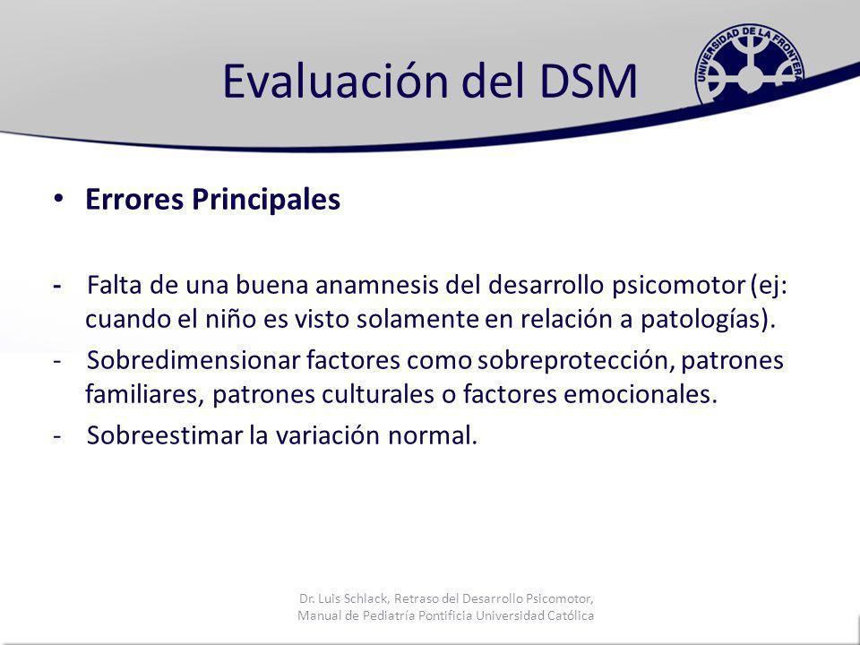 Evaluación del DSM Errores Principales