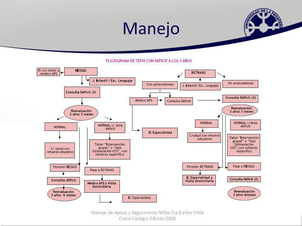 Manejo Manual de Apoyo y Seguimiento Niños 0 a 6 años Chile Crece Contigo, Edición 2008