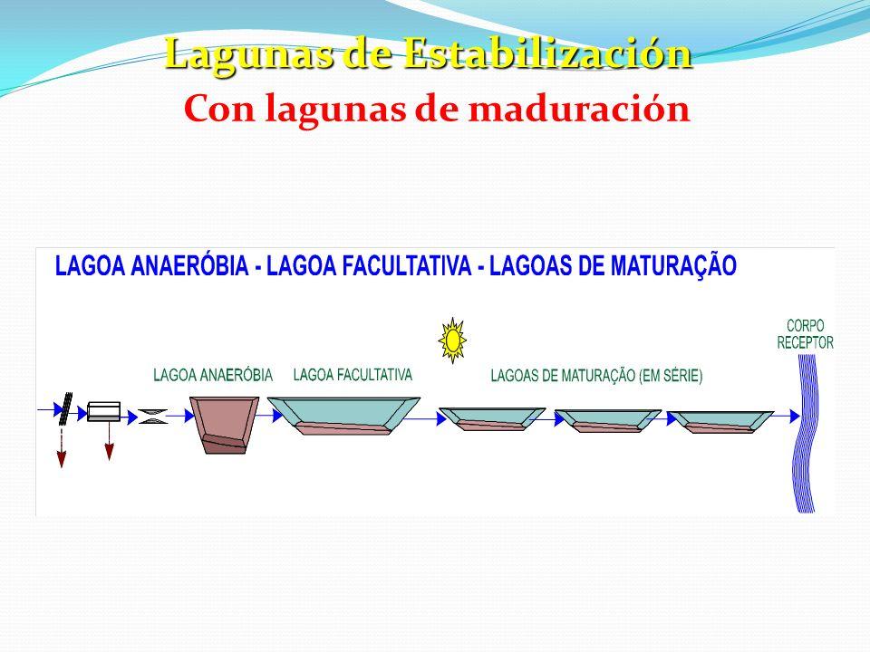 Lagunas de Estabilización Con lagunas de maduración