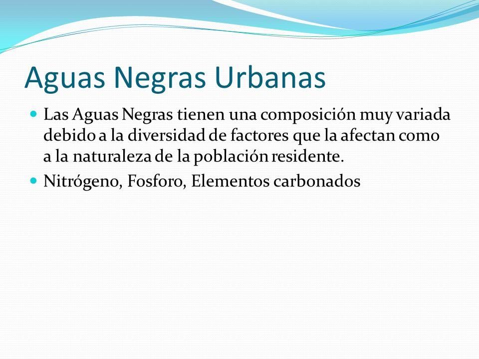 Aguas Negras Urbanas