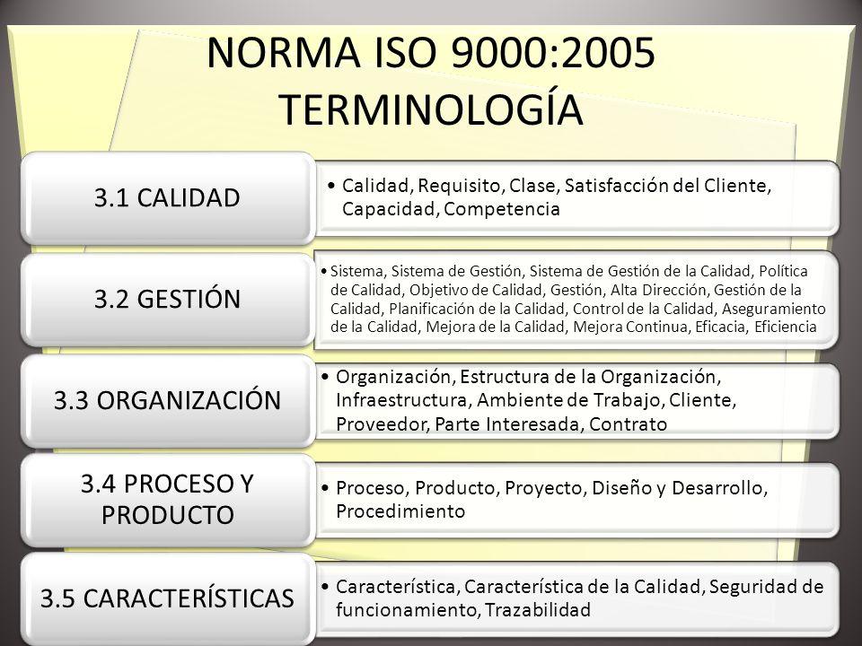NORMA ISO 9000:2005 TERMINOLOGÍA