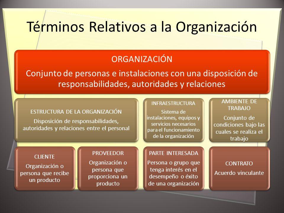 Términos Relativos a la Organización