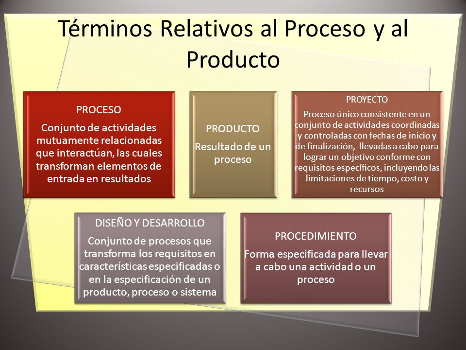 Términos Relativos al Proceso y al Producto