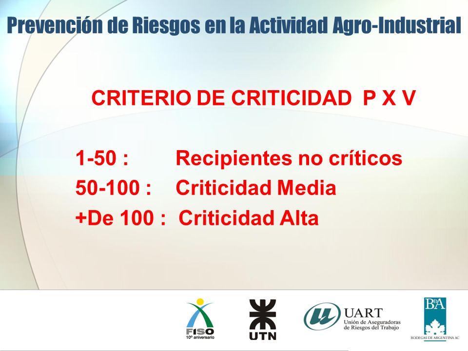 CRITERIO DE CRITICIDAD P X V