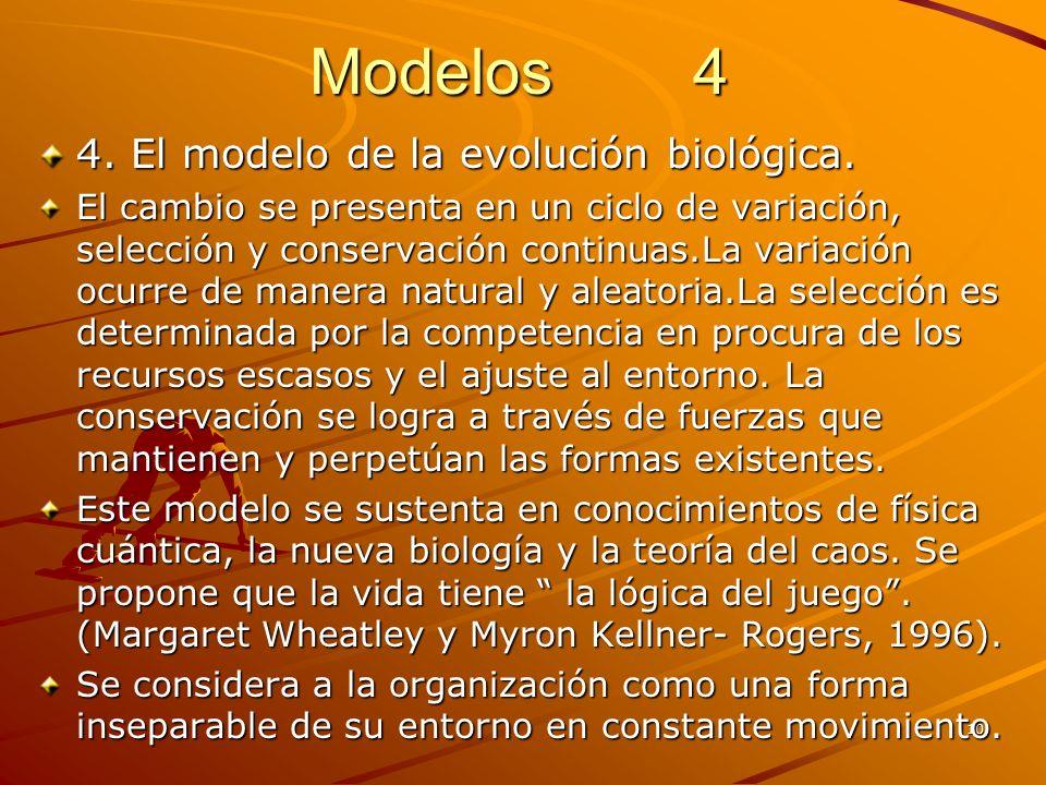 Modelos 4 4. El modelo de la evolución biológica.