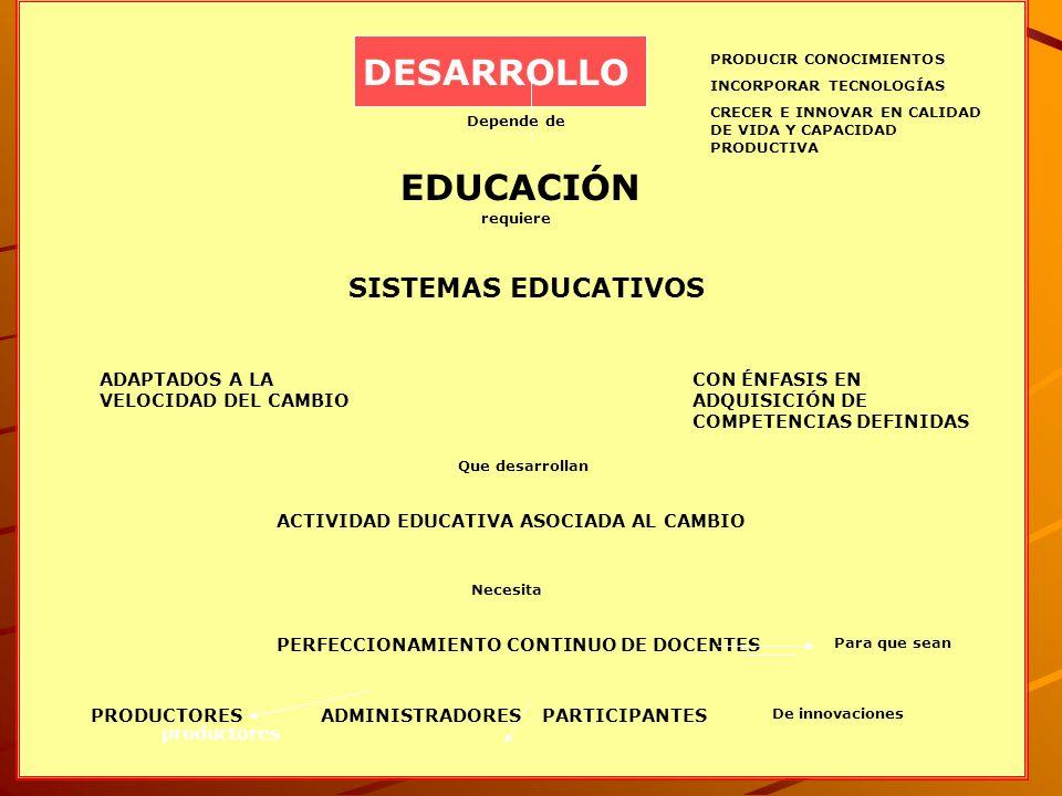 DESARROLLO EDUCACIÓN SISTEMAS EDUCATIVOS