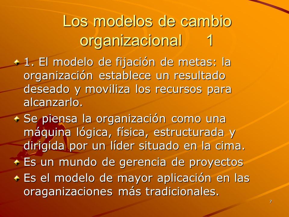 Los modelos de cambio organizacional 1