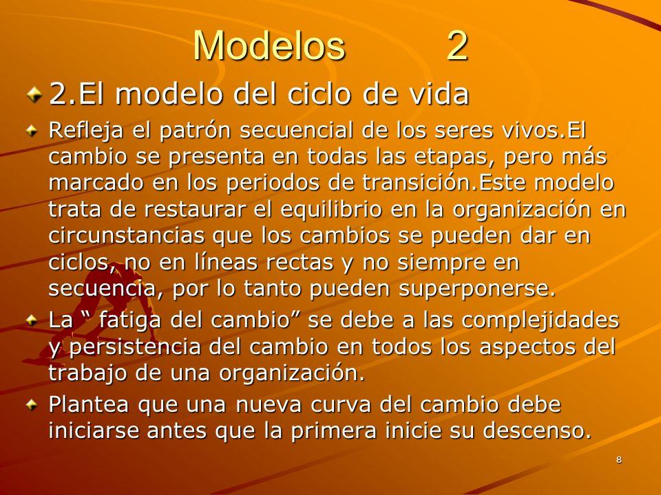 Modelos 2 2.El modelo del ciclo de vida