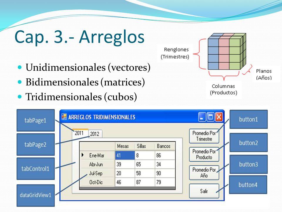 Cap. 3.- Arreglos Unidimensionales (vectores)