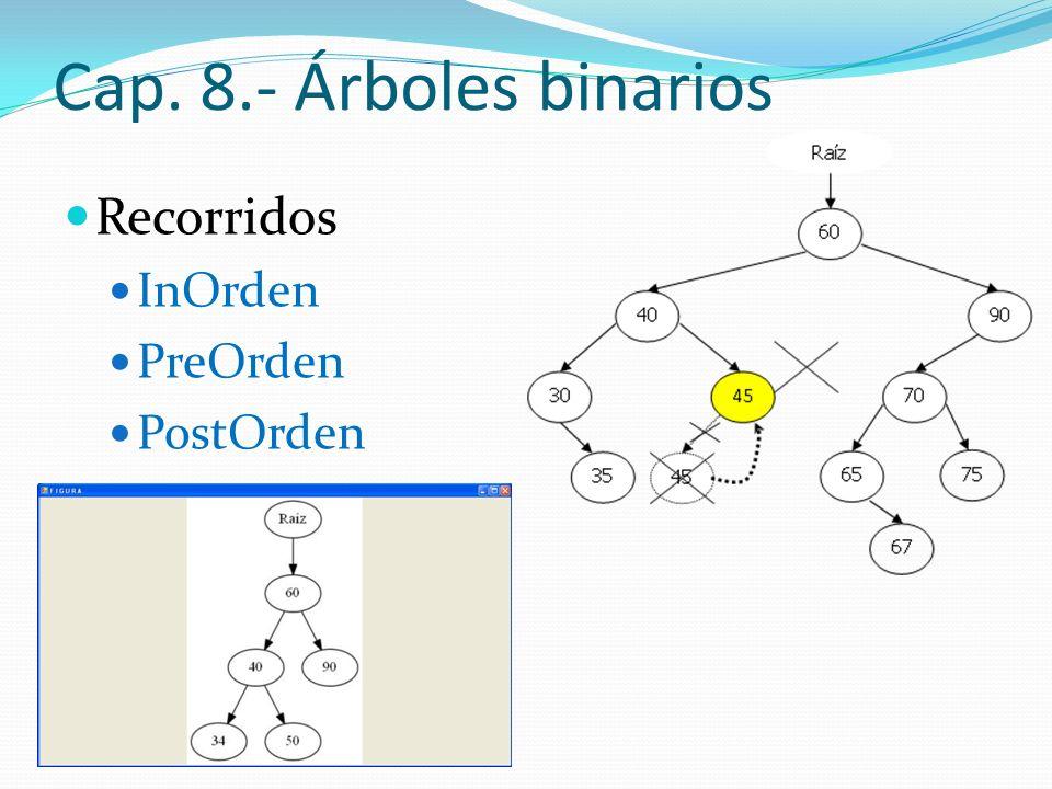 Cap. 8.- Árboles binarios Recorridos InOrden PreOrden PostOrden