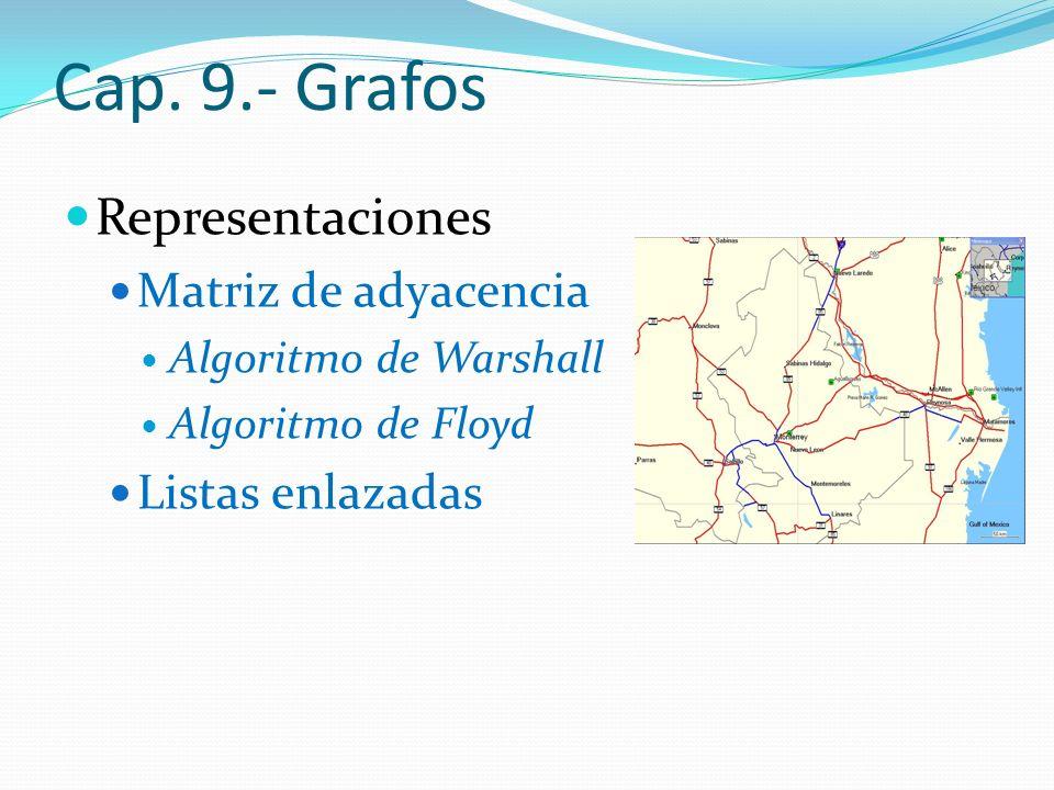 Cap. 9.- Grafos Representaciones Matriz de adyacencia Listas enlazadas