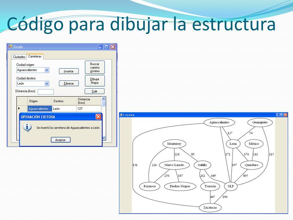 Código para dibujar la estructura