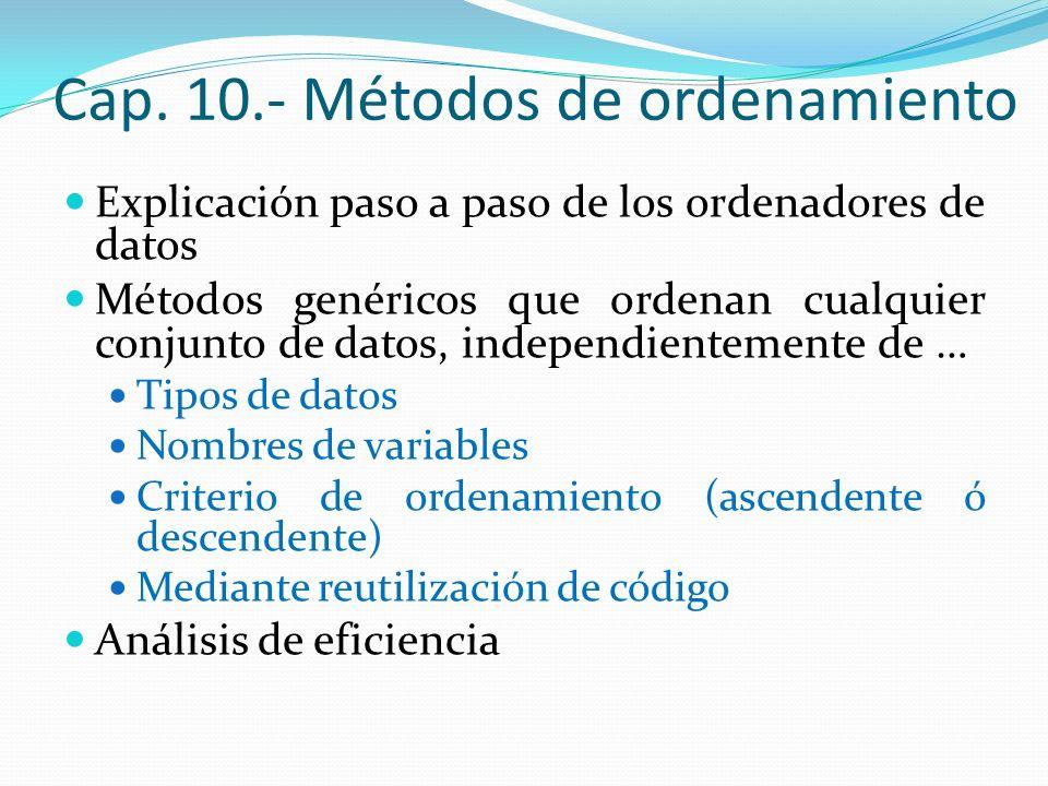 Cap. 10.- Métodos de ordenamiento